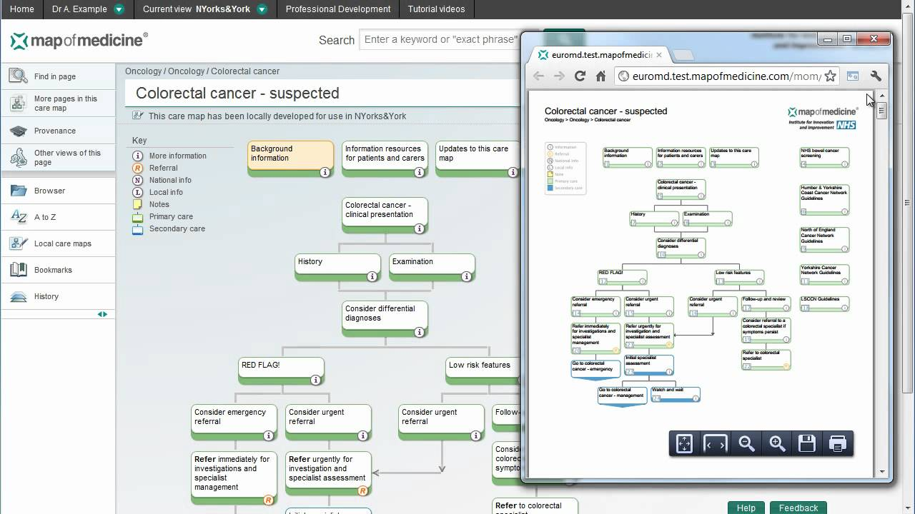 Map Of Medicine How to: use Map of Medicine   YouTube Map Of Medicine