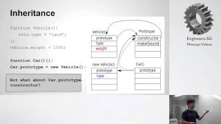 Pseudo classical Javascript - TalkJS