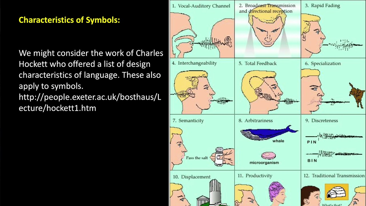 Download Symbols Part I, Anthropology of Religion