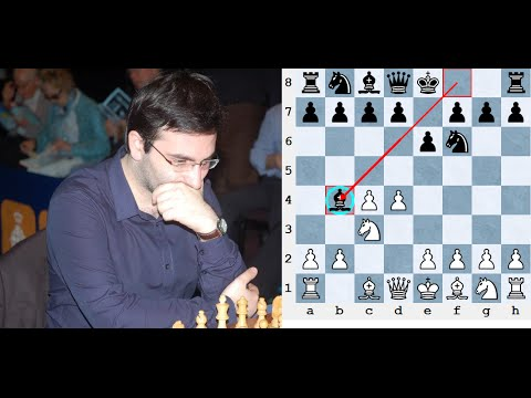 Winning strategy for Black in Nimzo-Indian Defence