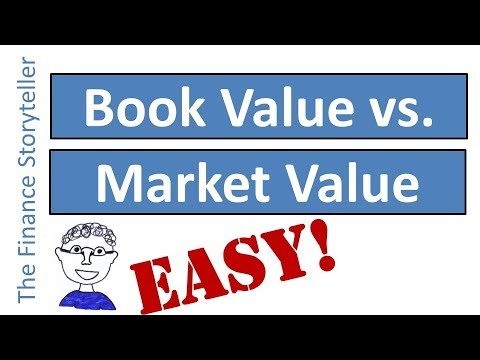 Book Value Vs Market Value Of Shares