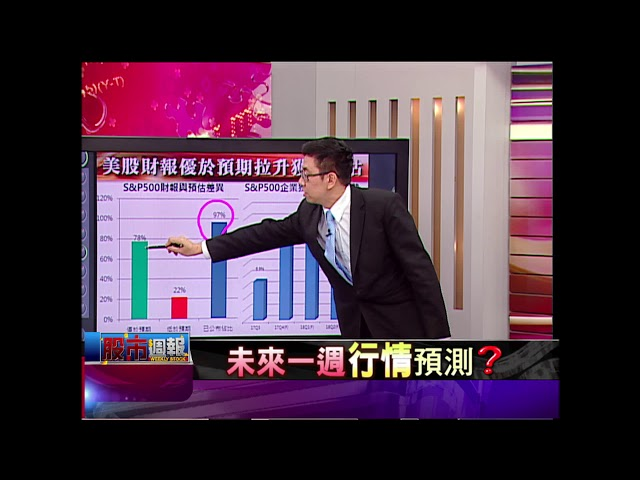 【股市周報-非凡商業台曾鐘玉主持】20180302part.2(蔡明翰)