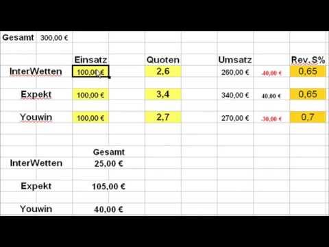Video Sportwetten strategie system