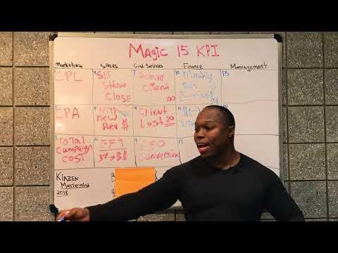 Personal Trainer | 15 Key Performance Indicators (KPI'S)