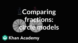 Comparing Fractions Visually With Pies | Fractions | 4th Grade | Khan Academy