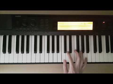 G7sus4 Piano Chord Worshipchords