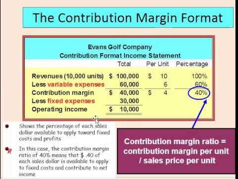 Contribution Margin Income Statement  Youtube