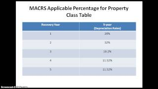 MACRS Concept (Depreciation Charge)