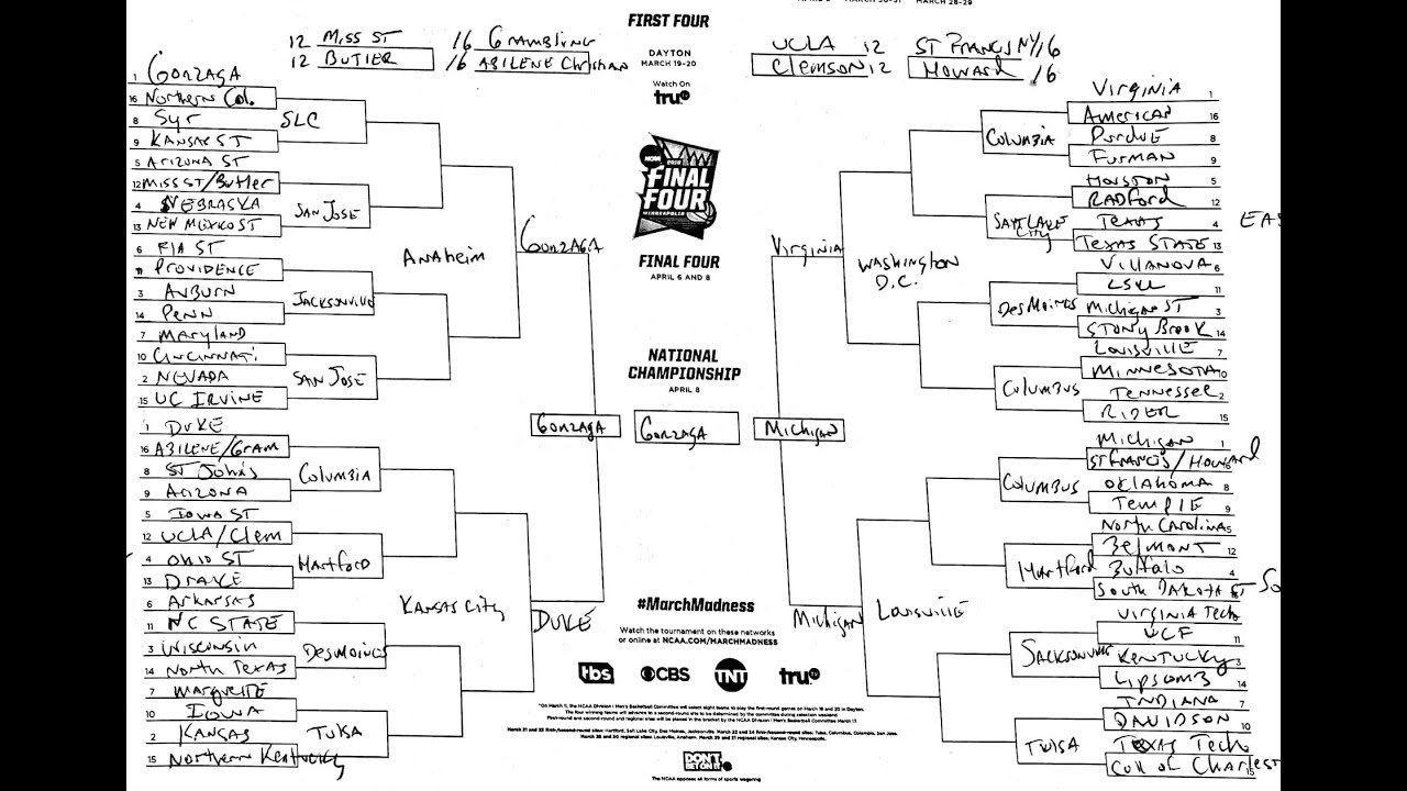 The Complete March Madness Field Of 68 Predicted Days: March Madness Bracket Predicted --100 Days To Selection