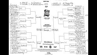 March Madness bracket predicted --100 days to Selection Sunday