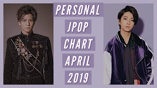 PERSONAL JPOP CHART || March/April 2019