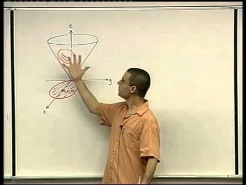 86 - Surface integrals of scalar functions