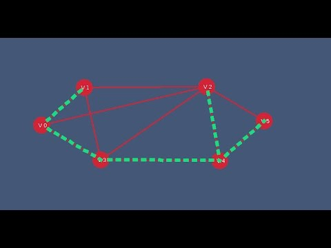 Links between nodes and add links cost