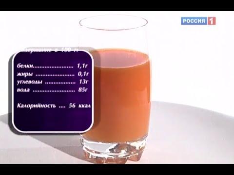 Соки: польза и вред. Полезные соки. Морковный сок