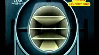 Video | Tìm hiểu Tàu ngầm quân sự | Tim hieu Tau ngam quan su