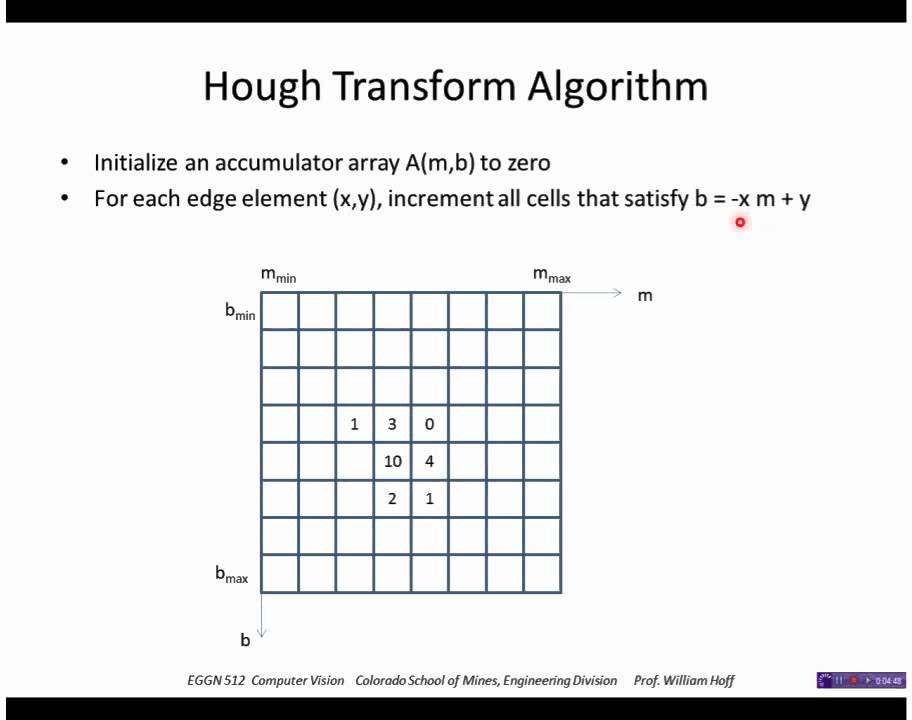 Object detection 01 – basic hough transformation jjcao. Ppt download.
