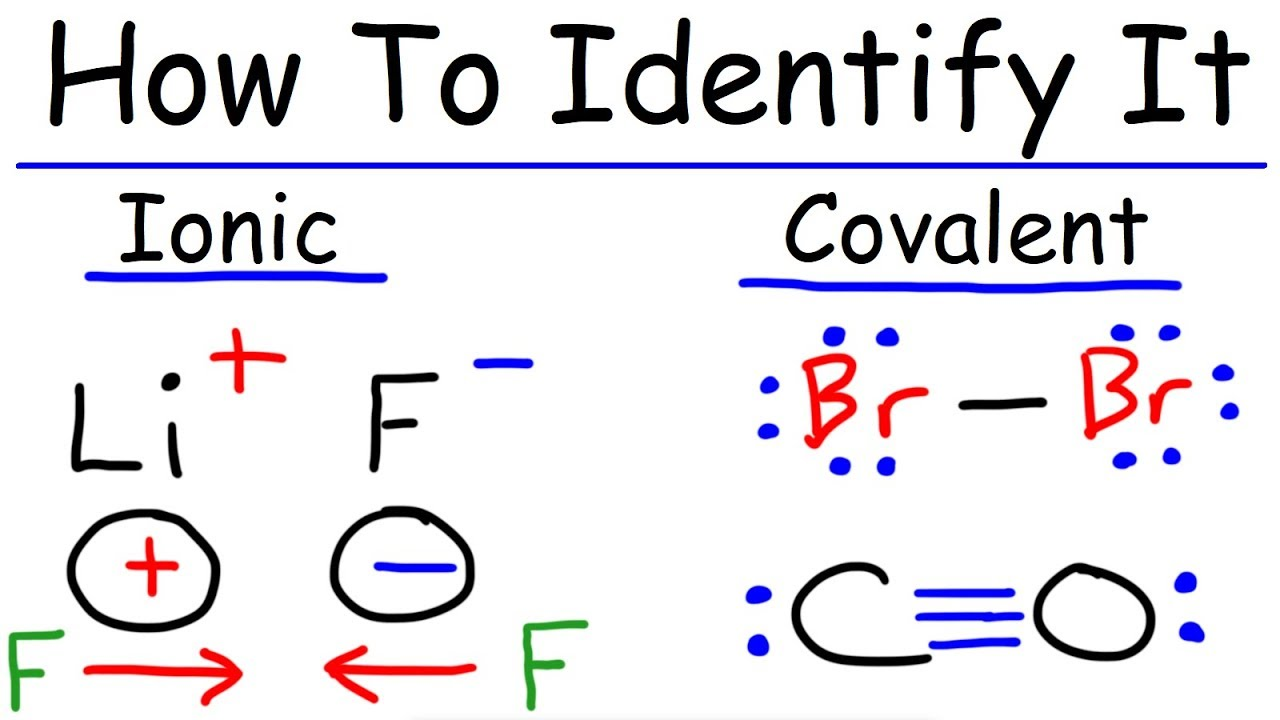 Ionic and Covalent Bonding   Chemistry