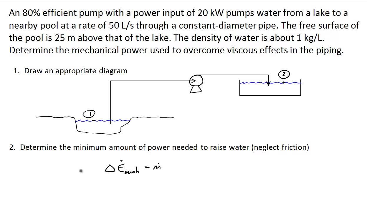 Mechanical energy equa... Mechanical Energy Formula Calculator