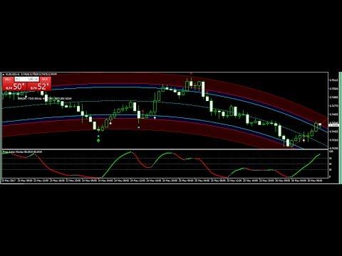 Trading forex usd jpy