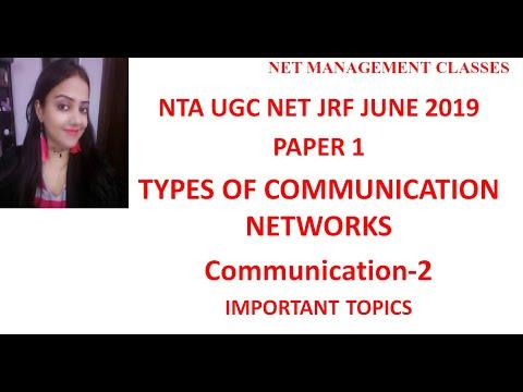 TYPES OF COMMUNICATION NETWORKS. NTA UGC NET/SET/JRF JUNE 2019 EXAM EXAM.PAPER 1.IMPORTANT TOPIC