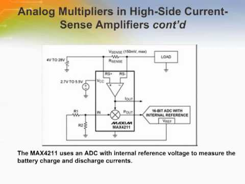 Analog Multiplier Improves the Accuracy of High-Side Current-Sense  Measurements