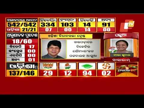 Election 2019 Results- Political bigwigs lead in Odisha
