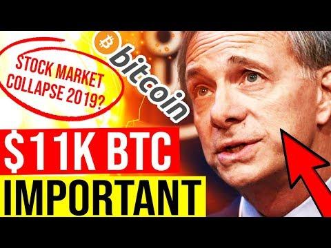 🚨 BITCOIN $11,000 NEXT? 🤞 Stock Market Crash, Whale Dump Recovery, BITMEX Manipulation