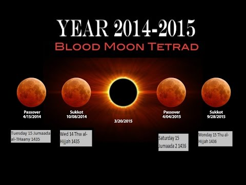 The Blood Moons' Prophecy From The View of Islamic Eschatology