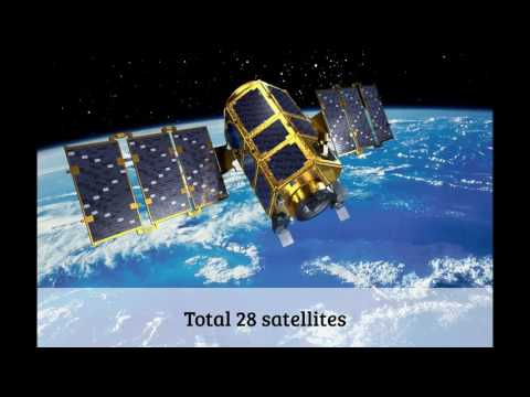 Top 5 satellite Navigation Systems of World