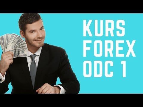Aktualne kursy walut online forex