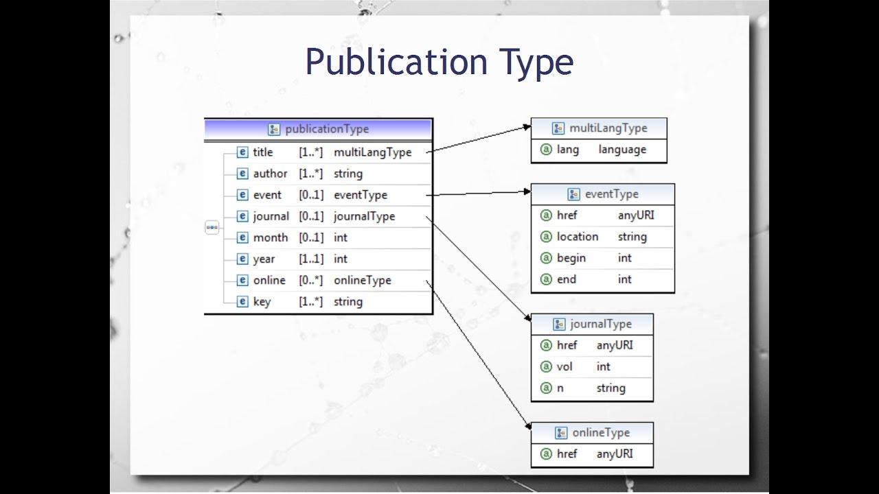 Xml schema banco de dados na web aula 14 bancos de dados xml schema banco de dados na web aula 14 bancos de dados 20162 ccuart Choice Image