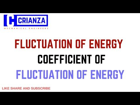 FLUCTUATION OF ENERGY || COEFF. AND DETERMINATION OF FLUCTUATION OF ENERGY