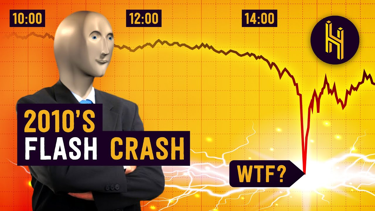 Why the Stock Market Lost  Trillion for 36 Minutes