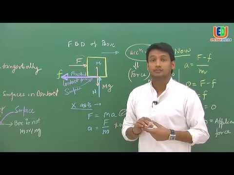 IIT JEE: Physics Online Video lectures -Introduction of Friction, Static Friction By NKC Sir