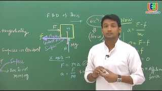 IIT Coaching Online