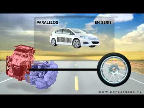 Automoviles hibridos, en 3 minutos. www.explainers.tv