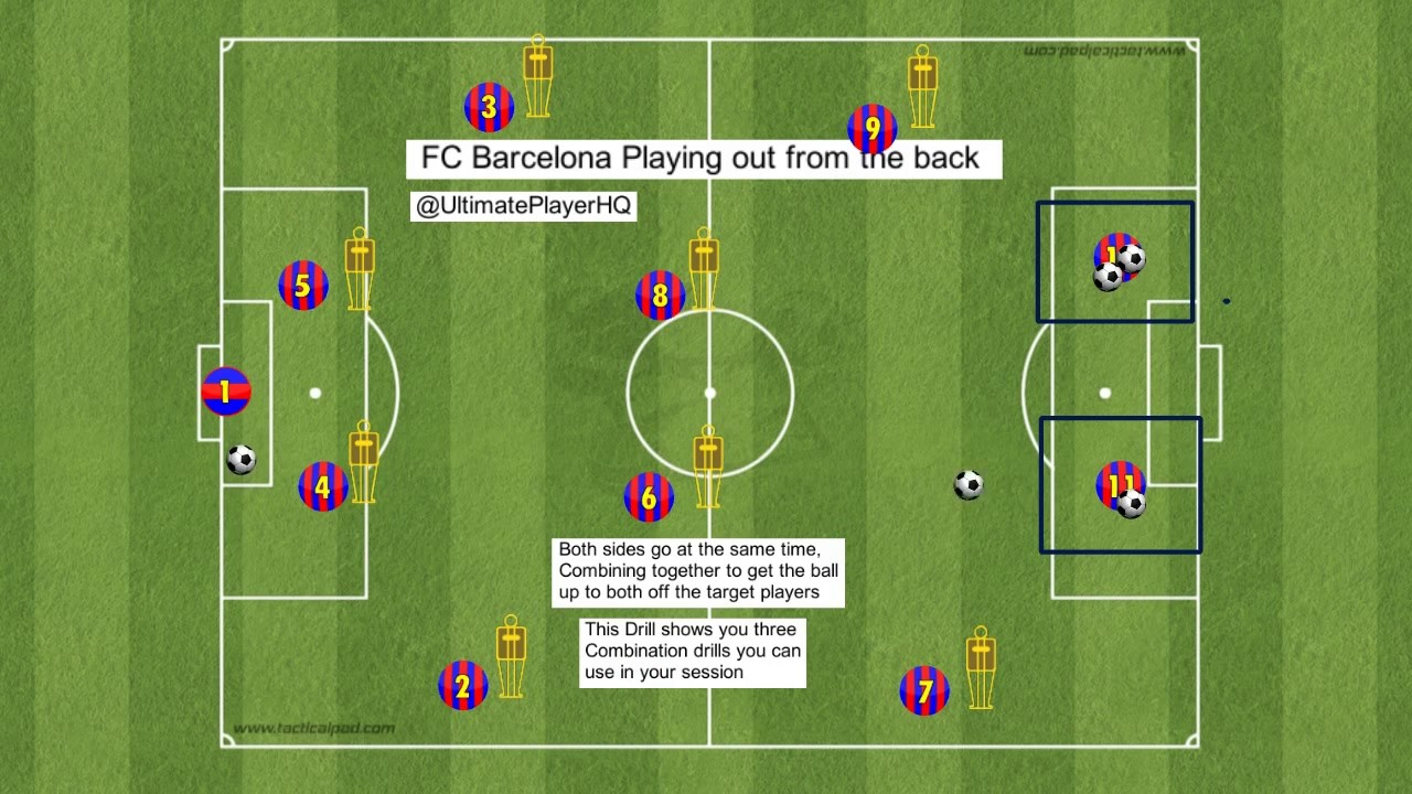 From Barcelona Fc And Mancester City Training Field Fc Barcelona Playing Out From The Back Youtube