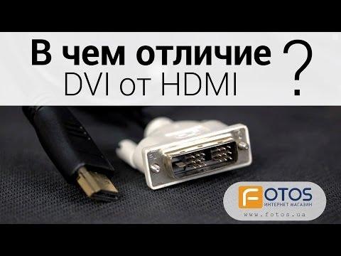 Чем отличается DVI от HDMI, типы HDMI разъемов и кабелей