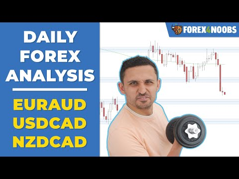 EURAUD Short Trade, 5 Setups + Won Trades! (Analysis 2019-10-03)