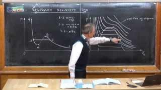 Урок 195. Изотермы реального газа
