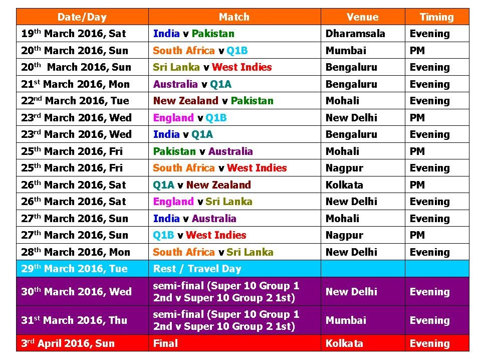 Images for t20 world cup 2016 schedule time table