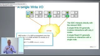 Dell EMC ScaleIO Vision and Architecture with Erez Webman
