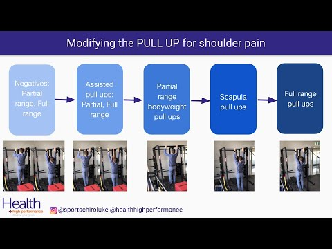Modifying pull ups for shoulder pain   Melbourne Sports Chiropractor