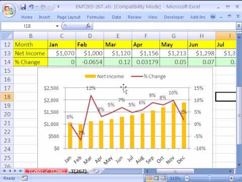 Excel Magic Trick # 267 Percentage Change Formula  Chart - YouTube - percentage in excel