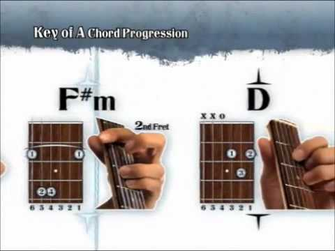 Guitar Quick Start! Learn the basics in 5 minutes. For ...