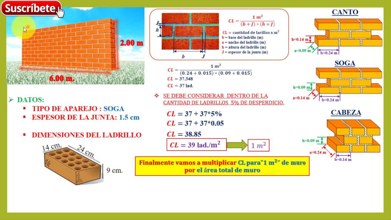 Cuanto vale un ladrillo top cuanto cuesta construir una casa sin ladrillos proyectos de casas - Cuanto vale un palet ...