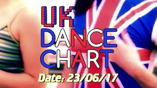 ENJOY! LIKE! SUBSCRIBE! Follow UK Dance Chart: https://twitter.com/...