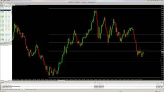 ForexChicks Trading