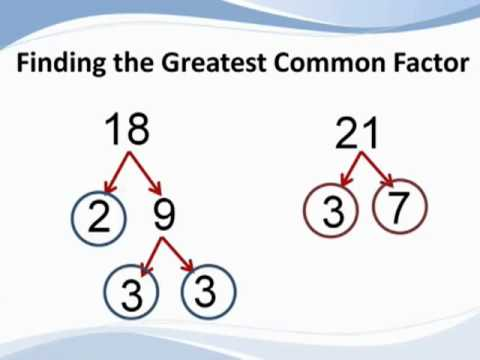 How to find the greatest common factor - from TutaPoint.com - YouTube