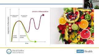 Nutrition for Immune Support in the Era of Covid-19